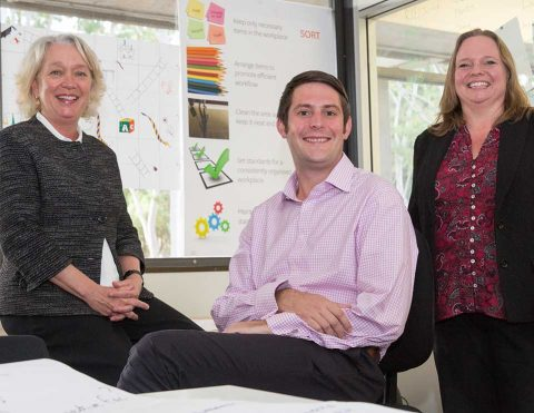business-process-improvement-initiative-team