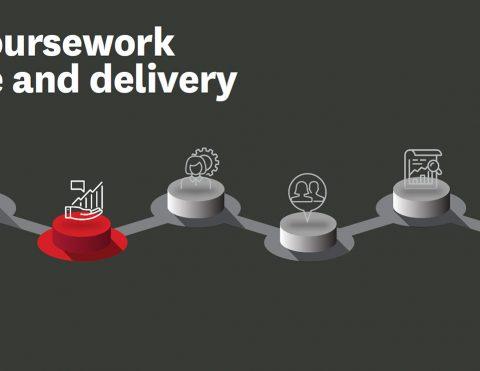 curriculum-lifecycle-framework_web